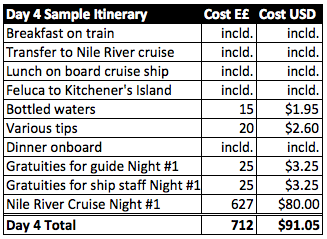 Day 4 Sample Itinerary Breakfast on train Transfer to Nile River cruise Lunch on board cruise ship Feluca to Kitchener's Island Bottled waters Various tips Dinner onboard Gratuities for guide Night #1 Gratuities for ship staff Night #1 Nile River Cruise Night #1 Day 4 Total