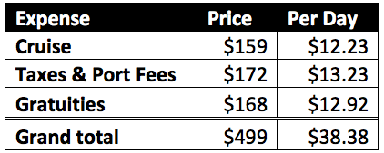Pullmantur Monarch Transatlantic Costs - Prices include Taxes, port fees, and gratuities
