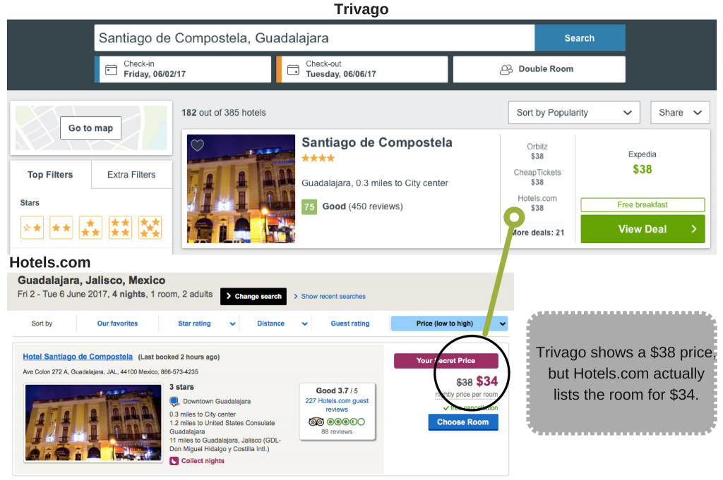 Trivago vs Hotels.com price comparison